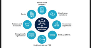 Welcoming the Ghana retail payment systems infrastructure