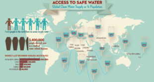 Bipartisan lawmakers in the US unite to advocate for WASH